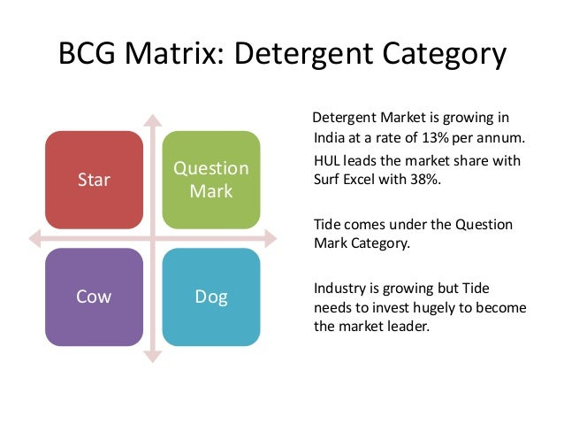 matrice bcg sony An example bcg matrix, help analyze the performance of products by growth and market share.
