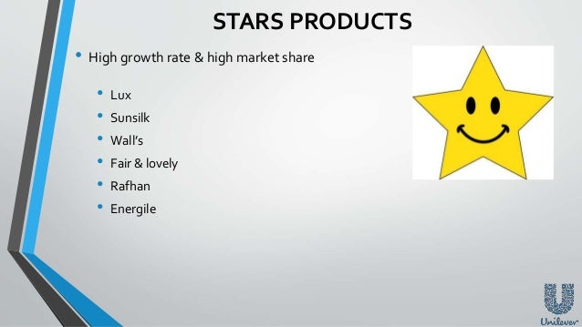 bcg matrix of sunsilk It was developed by the boston consulting group in sunsilk can be categorized as star product this concludes the definition of growth share matrix along with.