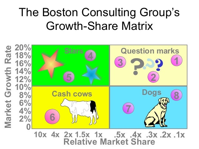 boston consulting group case study interview Boston consulting group (bcg) interviews and recruiting typically, candidates go through 2 rounds of bcg case interviews , with 3 separate interviews in the first round and 2 additional interviews in the second round.