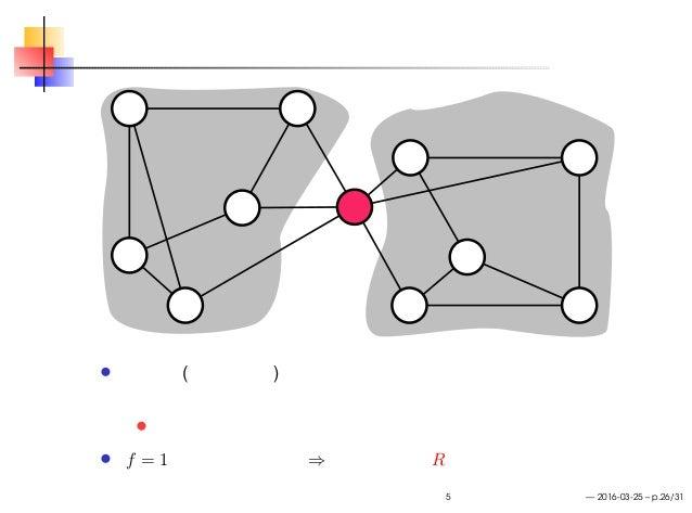 エクリプス攻撃 悪意の (または故障) ノードがネットワークを分断し、互いを 見えなくする ブロックチェーンの場合は、分岐が永続する f = 1 で原理的に可能 ⇒ 資源の総和 R は無関係 ブロックチェーン連続講義 第 5 回「分散システムの...