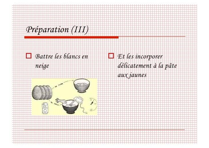 Préparation (III)   Battre les blancs en    Et les incorporer    neige                     délicatement à la pâte     ...