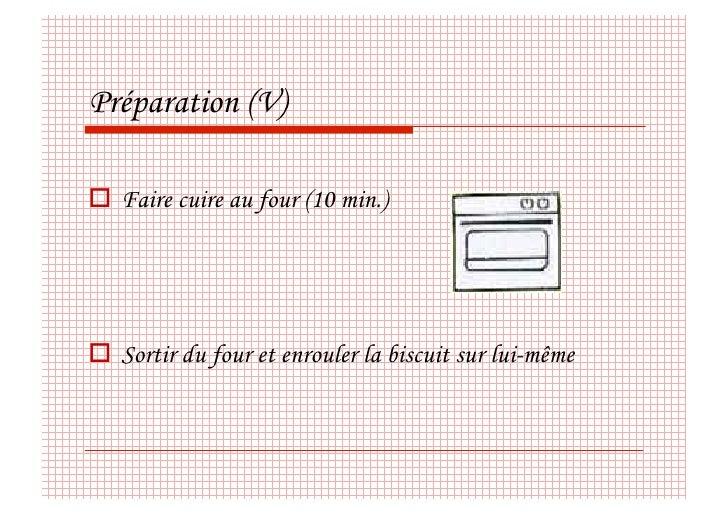 Préparation (V)   Faire cuire au four (10 min.)      Sortir du four et enrouler la biscuit sur lui-même