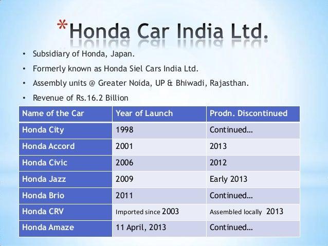 honda seal cars india ltd