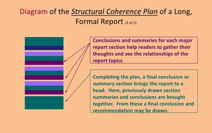 Understanding & Writing Reports II: Formal & Long Reports