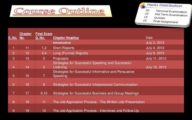 Bc ii   chap 14 strategies for successful speaking and successful listening Slide 2