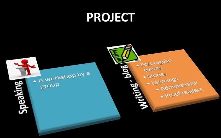 Bc ii   chap 15 strategies for successful informative and persuasive speaking Slide 3