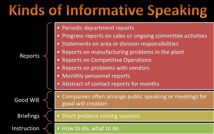 persuasive speaking activities