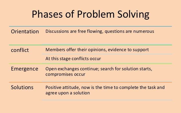 Phases of Problem SolvingOrientation   Discussions are free flowing, questions are numerousconflict      Members offer the...