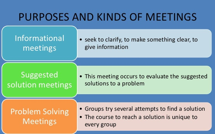 PURPOSES AND KINDS OF MEETINGS  Informational     • seek to clarify, to make something clear, to    meetings          give...