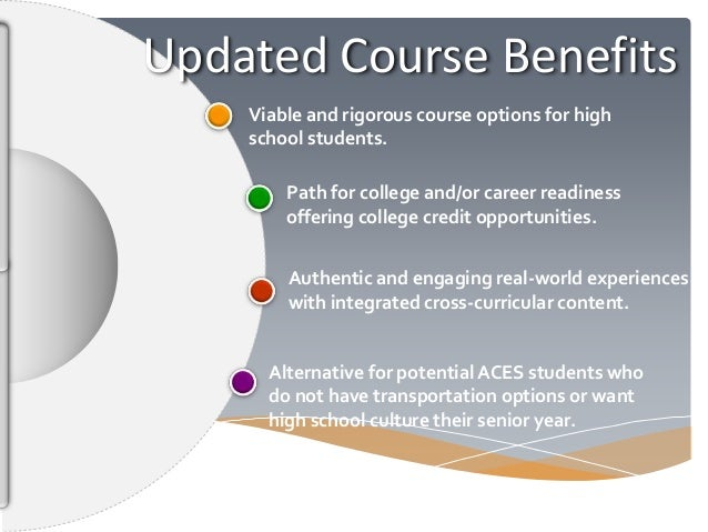 high school business courses