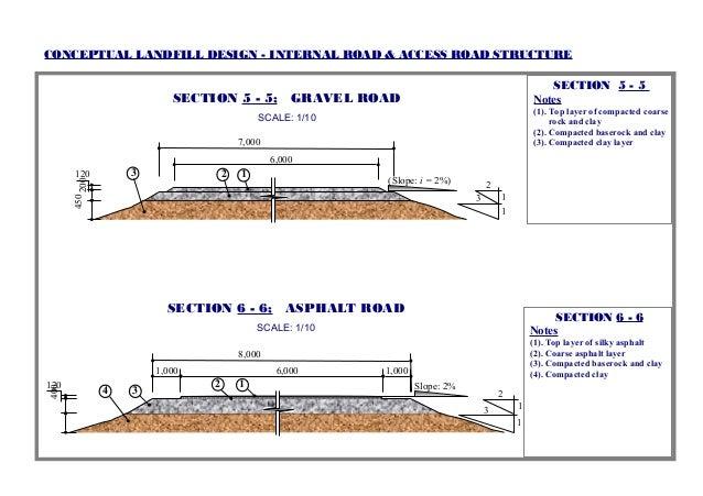 CONCEPTUAL LANDFILL DESIGN - INTERNAL ROAD & ACCESS ROAD STRUCTURE                                                        ...