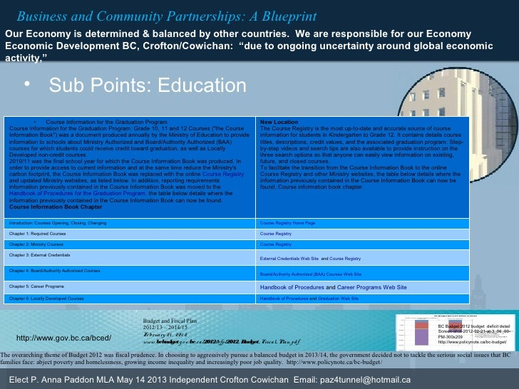 Bc ministry education secondary to post secondary learn and earn 6 malvernweather Image collections