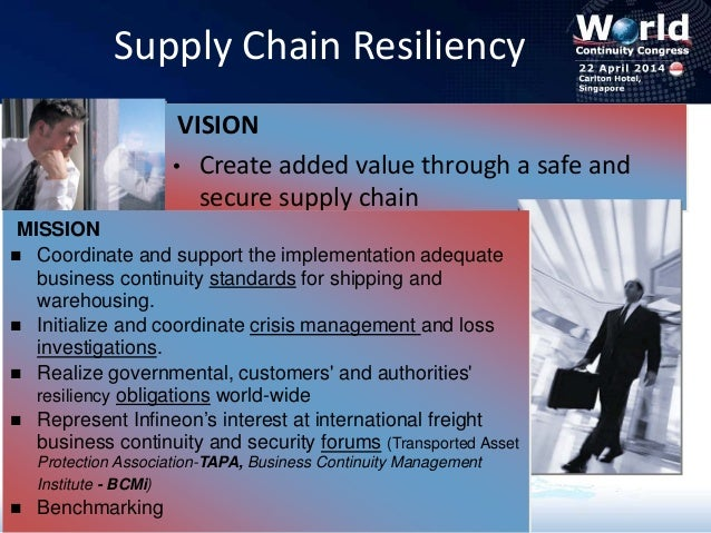 Jason Teo Supply Chain Business Continuity Management Case Study in I…
