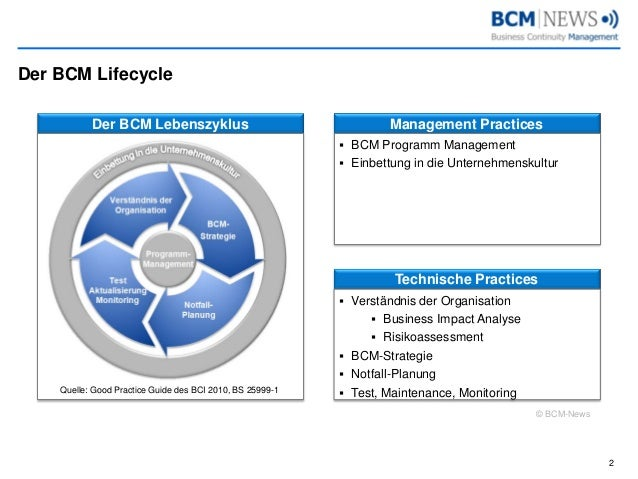 BCM Lifecycle Slide 2