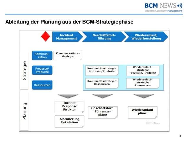 BCM Planung Slide 3