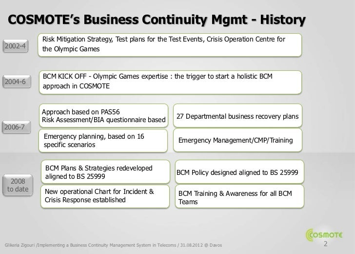 business continuity planning and strategic pre incident Business continuity 101: business continuity plan development business continuity plans are what guide your team through all phases of response and recovery brian zawada explains the four main types of business continuity.