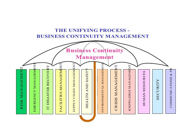 disaster recovery and business continuity plan business continuity plan checklist template