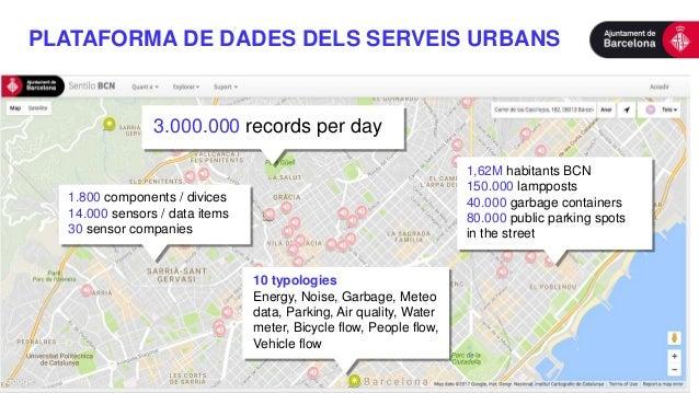 PLATAFORMA DE DADES DELS SERVEIS URBANS 1,62M habitants BCN 150.000 lampposts 40.000 garbage containers 80.000 public park...