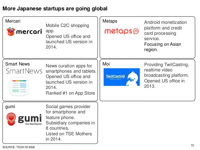 More Japanese startups are going global 13 Mercari Smart News gumi Metaps Moi Mobile C2C shopping app. Opened US office an...