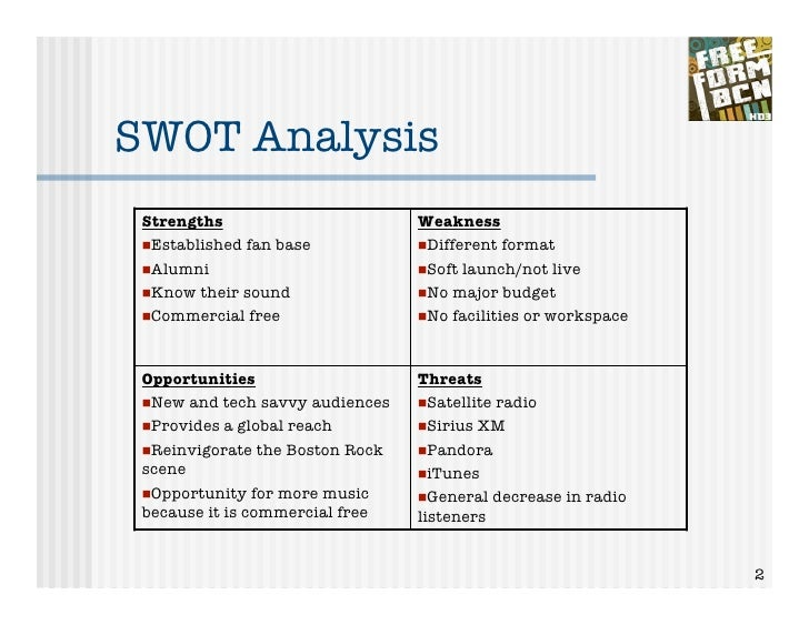 satellite radio swot analysis Step 4: swot analysis of the xm satellite radio a hbr case solution: swot analysis helps the business to identify its strengths and weaknesses, as well as understanding of opportunity that can be availed and the threat that the company is facing swot for xm satellite radio a is a powerful tool of analysis as it provide a thought to uncover and.