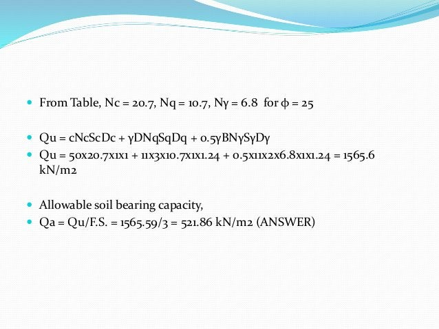  From Table, Nc = 20.7, Nq = 10.7, Nγ = 6.8 for φ = 25  Qu = cNcScDc + γDNqSqDq + 0.5γBNγSγDγ  Qu = 50x20.7x1x1 + 11x3x...