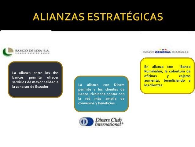 Banco pichincha productos y servicios financieros for Oficinas banco pichincha