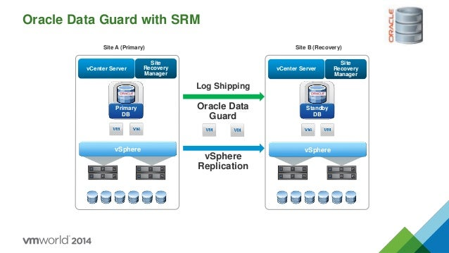 Vmworld europe 2014 a blueprint for disaster recovery of business cr db oracle data guard log shipping vsphere replication 20 malvernweather Choice Image