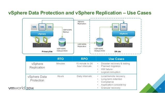 VMworld 2014: Data Protection for vSphere 101