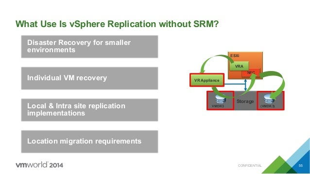 VMworld 2014: Site Recovery Manager and vSphere Replication