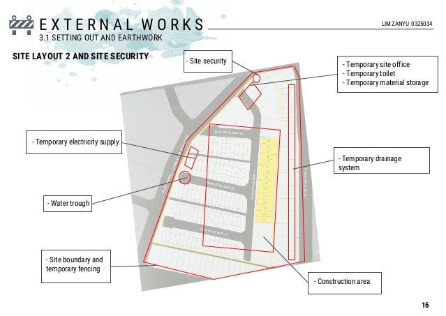 Bcon draft – Construction Site Security Plan