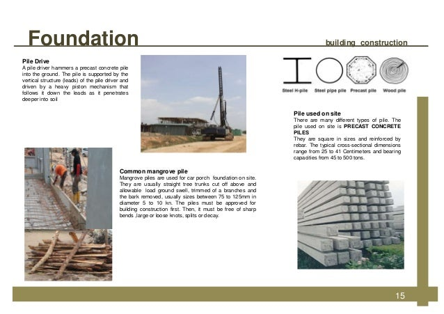 different types of foundation used in building construction pdf