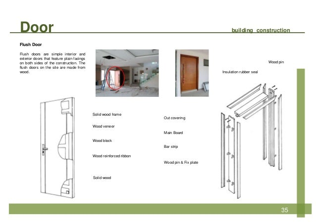 Flush doors definition ilrated architecture for Interior door construction