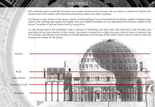 What Materials Were Used To Build The Pantheon