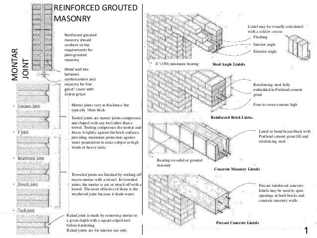 Details together with Modified Bitumen likewise Building Construction 1 Experiencing Construction 55784859 likewise Buildingstatistics in addition Veneer Brick Walls. on exterior flashing details