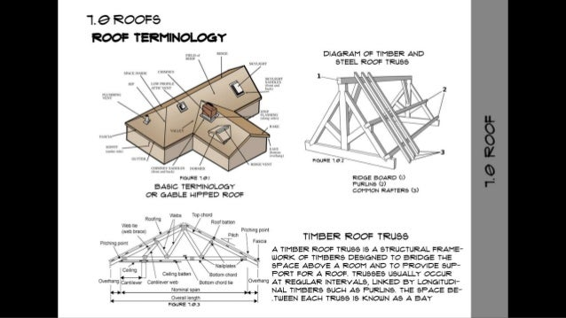 Building construction terminology discountsdevelopers for House roof construction terms