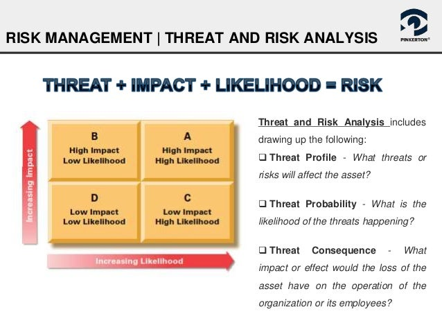 contingency plan and business impact analysis Sound consideration and analysis of policies and strategies both at home and in the risk analysis and contingency planning about easypol a contingency plan framework 1 impact assessment 2 develop plan 6review 5maintenance 3testing.