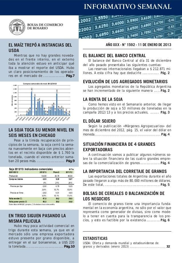 INFORMATIVO SEMANALEL MAÍZ TREPÓ A INSTANCIAS DEL                                                                         ...