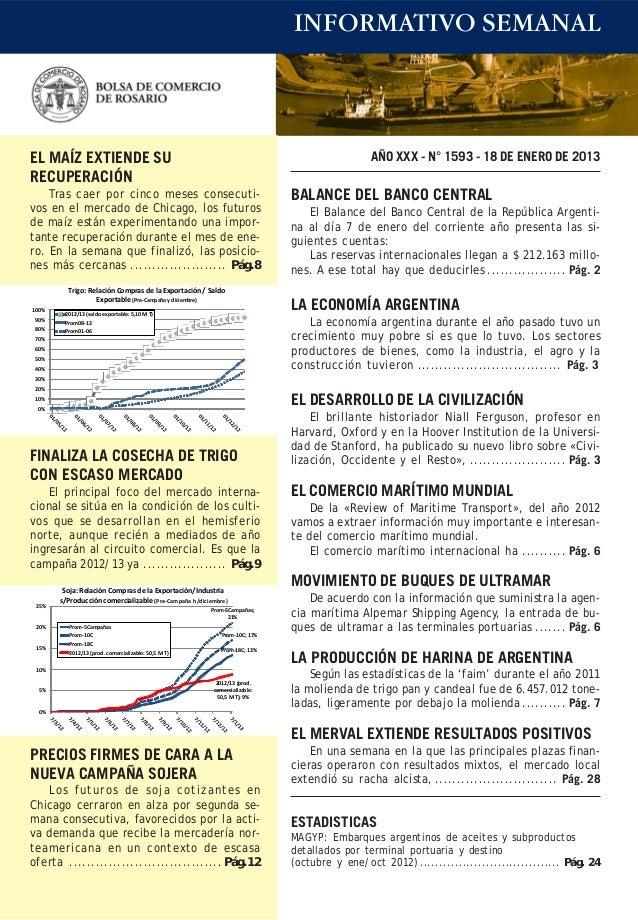 INFORMATIVO SEMANALEL MAÍZ EXTIENDE SU                                                                          AÑO XXX - ...