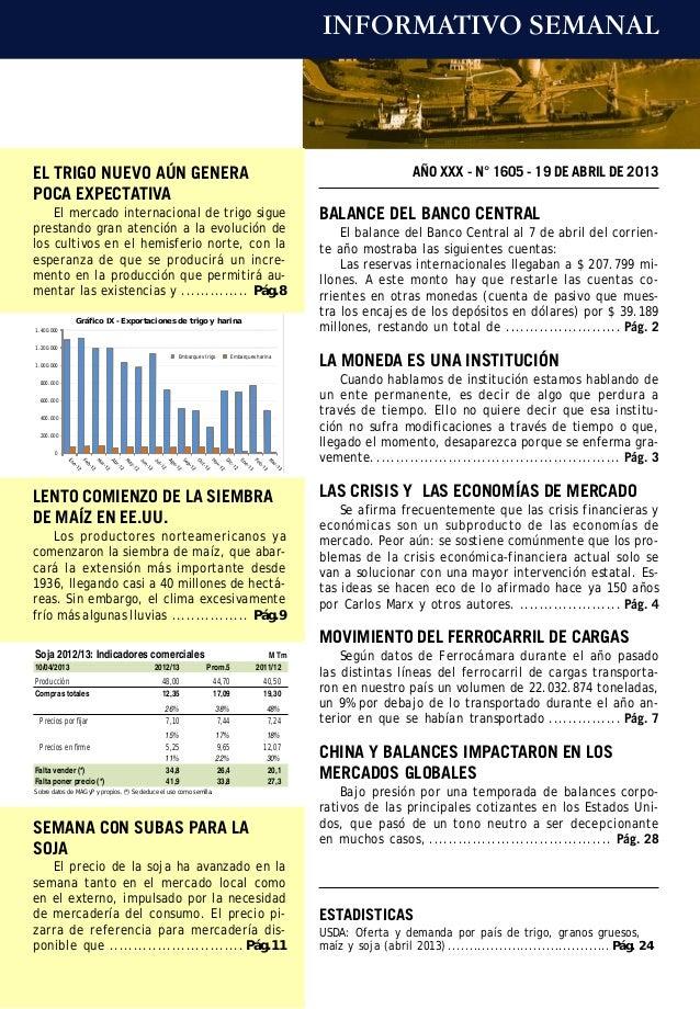Soja 2012/13: Indicadores comerciales M Tm10/04/2013 2012/13 Prom.5 2011/12Producción 48,00 44,70 40,50Compras totales 12,...