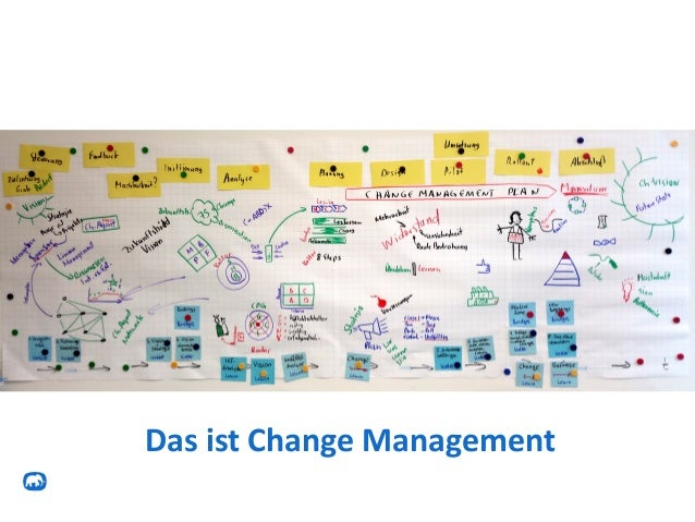 Das  ist  Change  Management