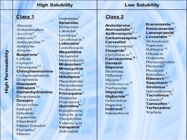 Bcs classification system