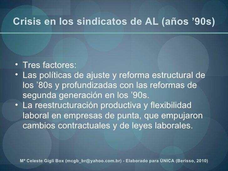 Crisis en los sindicatos de AL (años '90s) <ul><ul><li>Tres factores: </li></ul></ul><ul><ul><li>Las políticas de ajuste y...