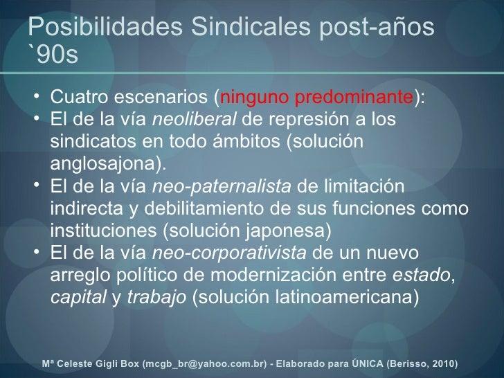 Posibilidades Sindicales post-años `90s <ul><ul><li>Cuatro escenarios ( ninguno predominante ): </li></ul></ul><ul><ul><li...