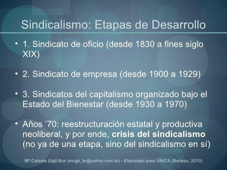 Sindicalismo: Etapas de Desarrollo <ul><ul><li>1. Sindicato de oficio (desde 1830 a fines siglo XIX) </li></ul></ul><ul><u...