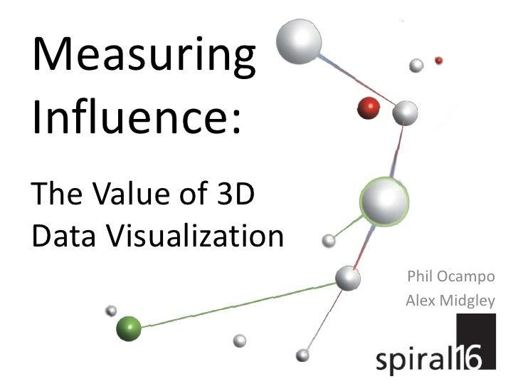 MeasuringInfluence: The Value of 3D Data Visualization<br />Phil Ocampo<br />Alex Midgley<br />