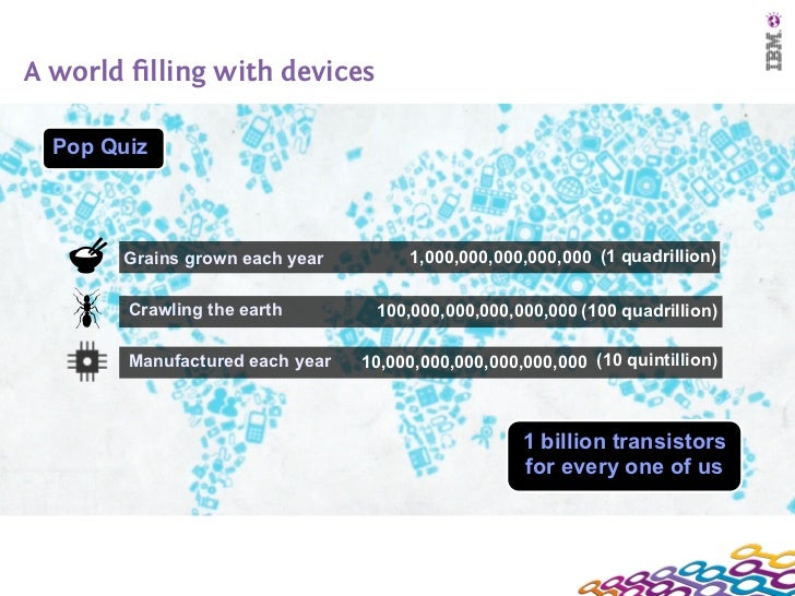 A world filling with devices  Pop Quiz       Grains grown each year         1,000,000,000,000,000 (1 quadrillion)        Cr...