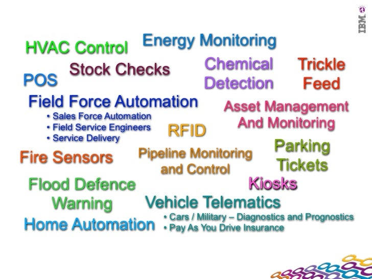 HVAC Control Energy Monitoring      Stock Checks     Chemical TricklePOS                    Detection   FeedField Force Au...