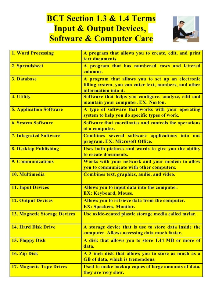 BCT Section 1.3 & 1.4 Terms                    Input & Output Devices,                   Software & Computer Care 1. Word ...
