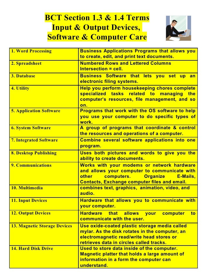 BCT Section 1.3 & 1.4 Terms                   Input & Output Devices,                  Software & Computer Care 1. Word Pr...