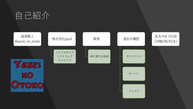 自己紹介 渡部晴人 @yasei_no_otoko 株式会社gumi シニアスタッフ ソフトウェア エンジニア 業務 VRに関するR&D 過去の職歴 クライアント サーバー インフラ 来月中までU30 (1988/06/01生)